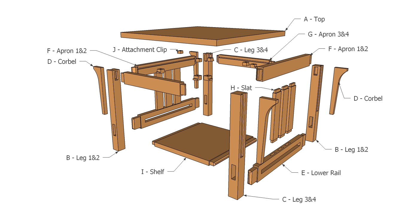 End Table – Arts and Crafts Style – Sketchup Model and PDF ...